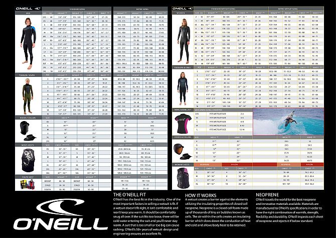 Oneill Wetsuits Size chart
