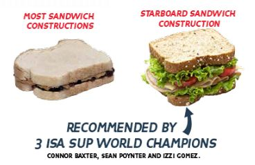 sandwich constriction is the best